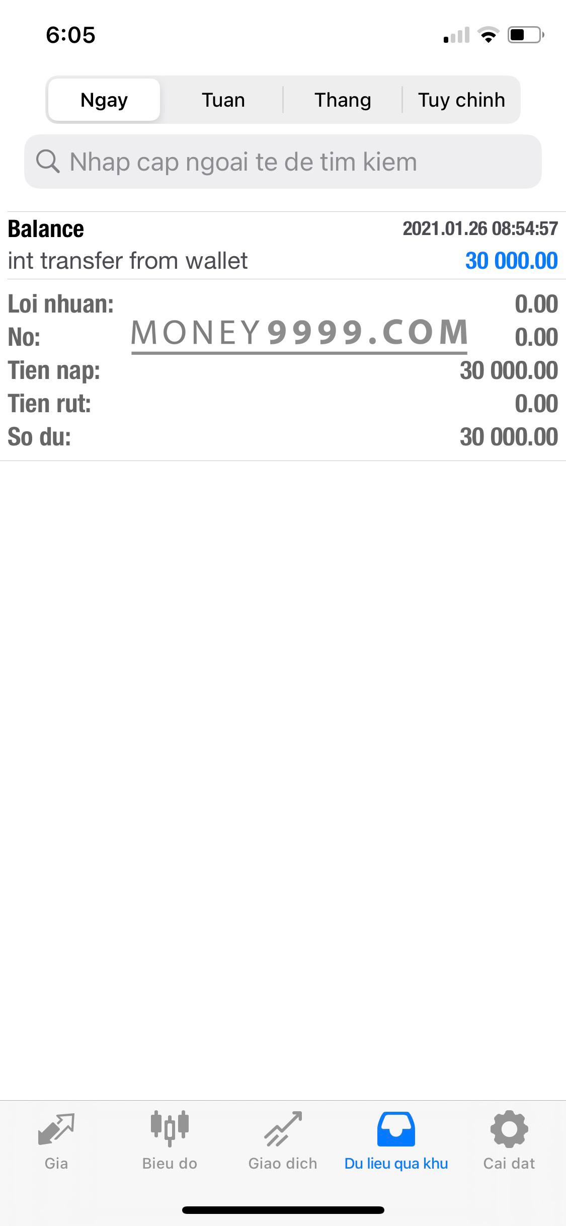 Tài khoản sử dụng Bot Forex 30000